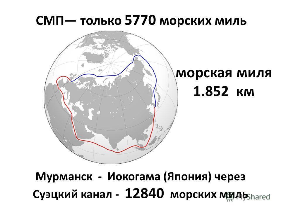 Мурманск - Иокогама (Япония) через Суэцкий канал - 12840 морских миль СМП только 5770 морских миль морская миля 1.852 км