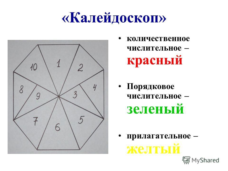 «Калейдоскоп» количественное числительное – красный Порядковое числительное – зеленый прилагательное – желтый