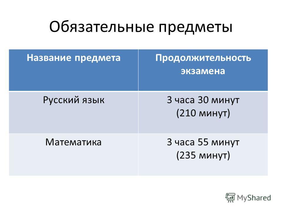 Обязательные предметы Название предметаПродолжительность экзамена Русский язык3 часа 30 минут (210 минут) Математика3 часа 55 минут (235 минут)