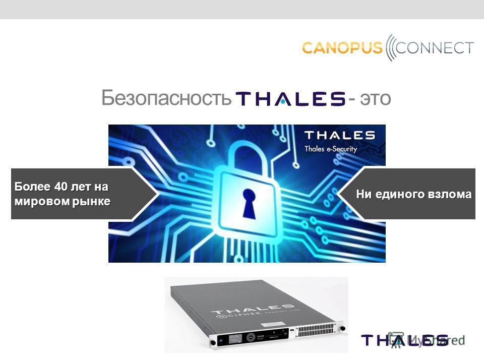 Безопасность Thales - это Более 40 лет на мировом рынке Ни единого взлома