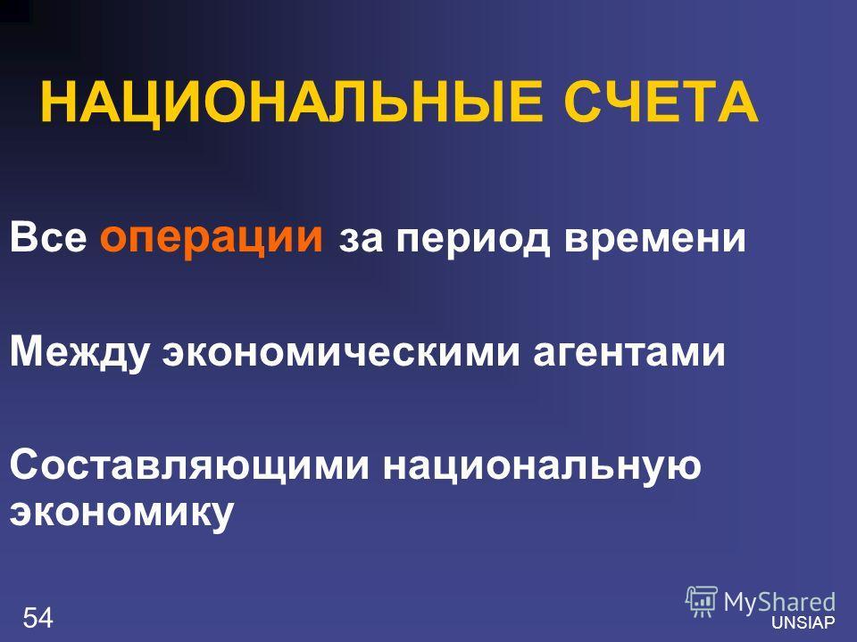 UNSIAP 54 НАЦИОНАЛЬНЫЕ СЧЕТА Все операции за период времени Между экономическими агентами Составляющими национальную экономику