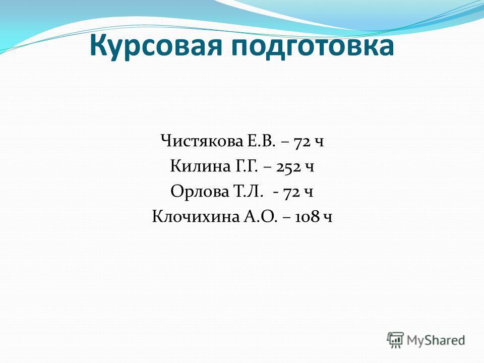Курсовая подготовка Чистякова Е.В. – 72 ч Килина Г.Г. – 252 ч Орлова Т.Л. - 72 ч Клочихина А.О. – 108 ч