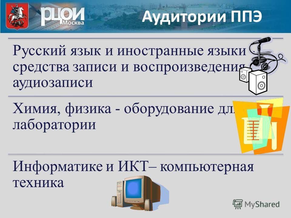 Аудитории ППЭ Русский язык и иностранные языки - средства записи и воспроизведения аудиозаписи Химия, физика - оборудование для лаборатории Информатике и ИКТ– компьютерная техника