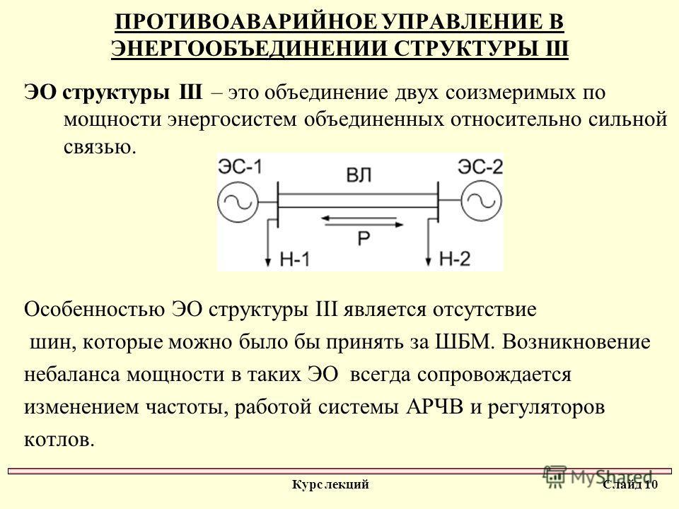 ПРОТИВОАВАРИЙНОЕ УПРАВЛЕНИЕ В ЭНЕРГООБЪЕДИНЕНИИ СТРУКТУРЫ III ЭО структуры III – это объединение двух соизмеримых по мощности энергосистем объединенных относительно сильной связью. Особенностью ЭО структуры III является отсутствие шин, которые можно
