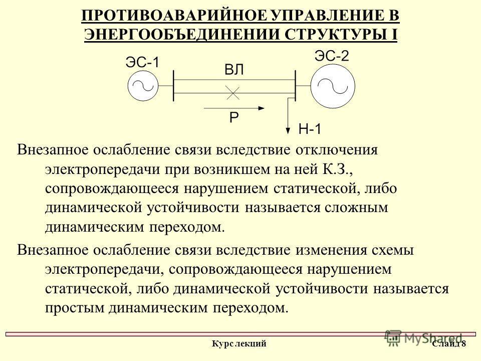 Внезапное ослабление связи вследствие отключения электропередачи при возникшем на ней К.З., сопровождающееся нарушением статической, либо динамической устойчивости называется сложным динамическим переходом. Внезапное ослабление связи вследствие измен