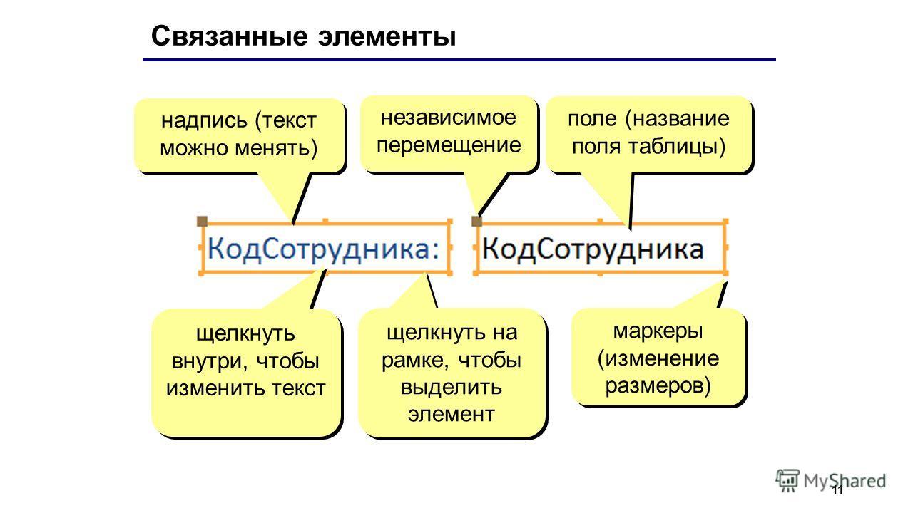 11 Связанные элементы надпись (текст можно менять) поле (название поля таблицы) маркеры (изменение размеров) независимое перемещение щелкнуть внутри, чтобы изменить текст щелкнуть на рамке, чтобы выделить элемент