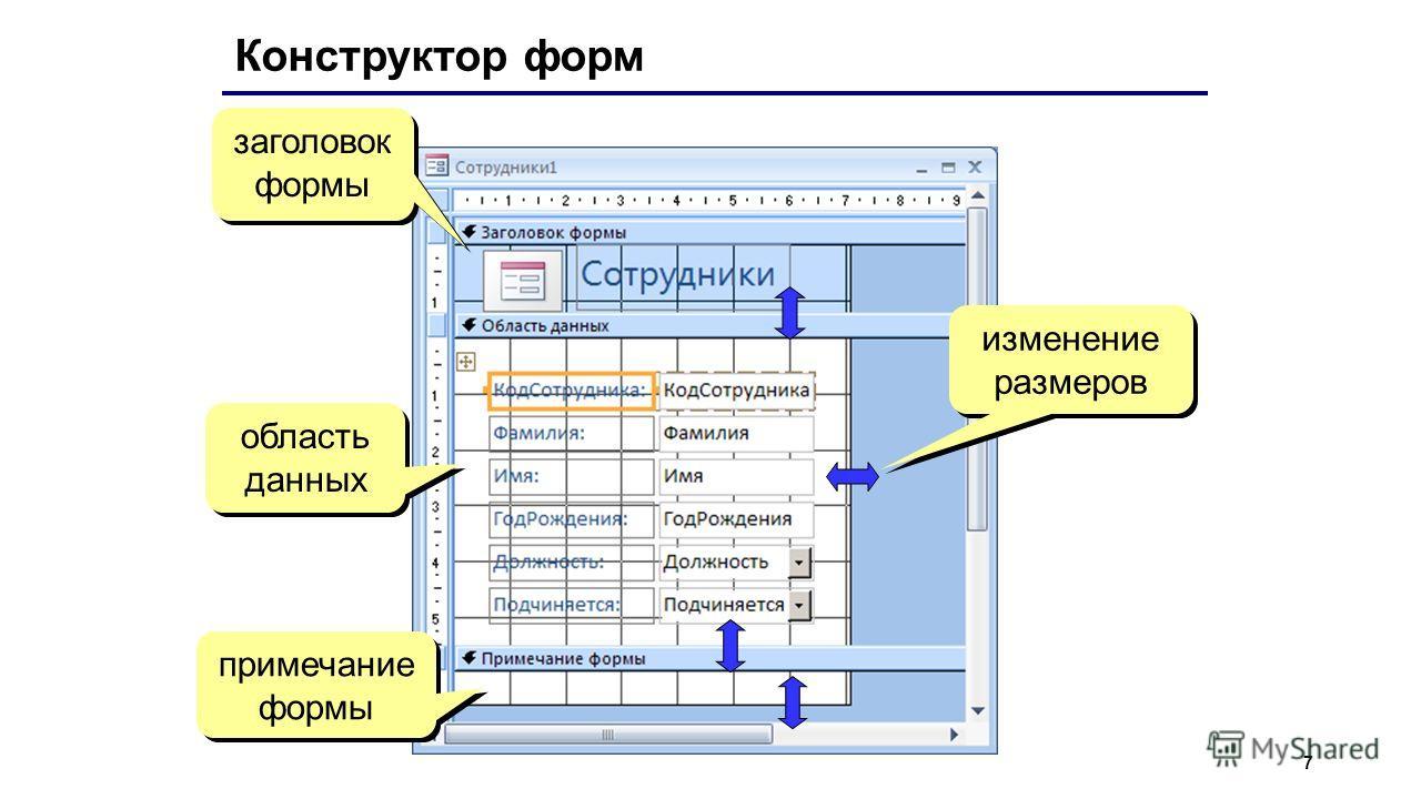 7 Конструктор форм заголовок формы область данных примечание формы изменение размеров