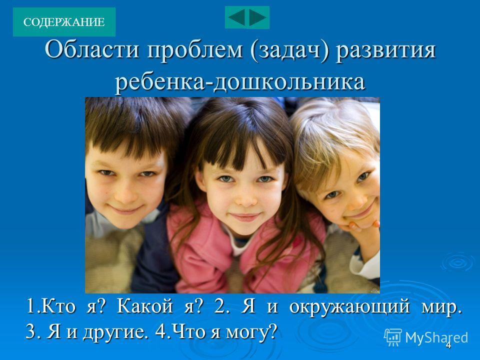 4 Области проблем (задач) развития ребенка-дошкольника 1.Кто я? Какой я? 2. Я и окружающий мир. 3. Я и другие. 4.Что я могу? СОДЕРЖАНИЕ