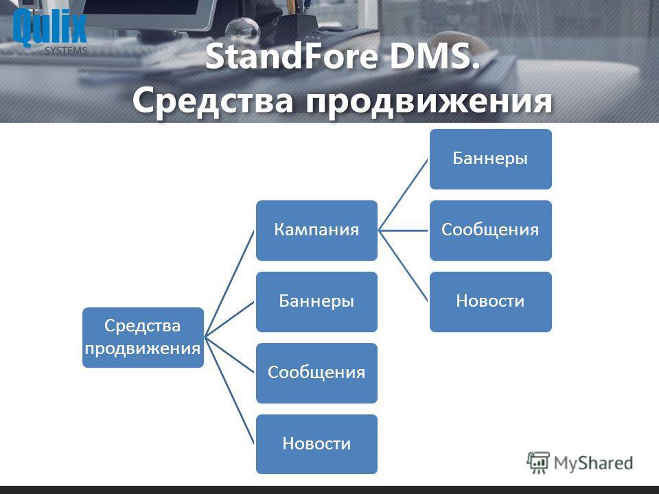 StandFore DMS. Средства продвижения Средства продвижения КампанияБаннерыСообщенияНовостиБаннерыСообщенияНовости