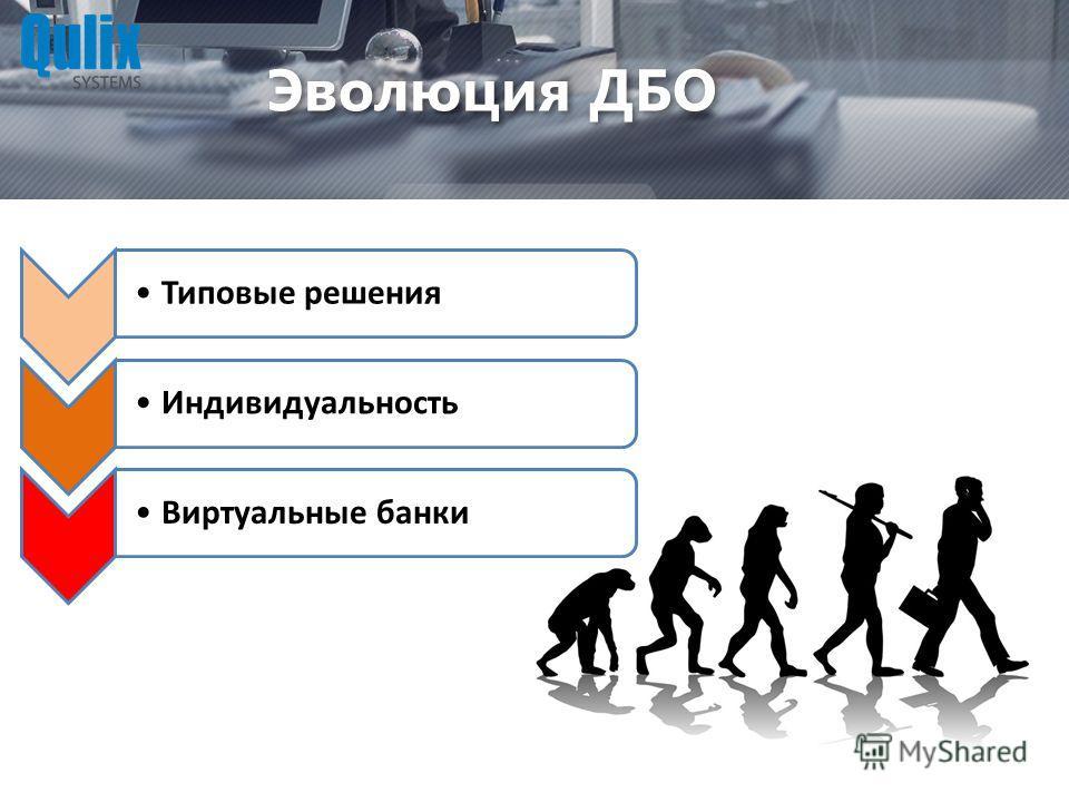 Эволюция ДБО Типовые решения Индивидуальность Виртуальные банки