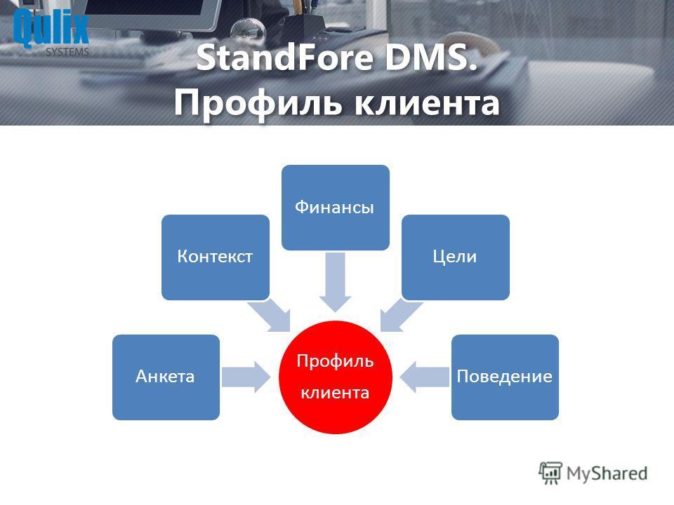 StandFore DMS. Профиль клиента Профиль клиента АнкетаКонтекстФинансыЦелиПоведение
