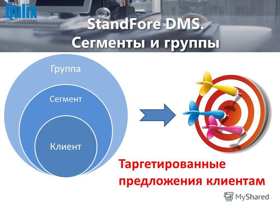 StandFore DMS. Сегменты и группы Группа Сегмент Клиент Таргетированные предложения клиентам