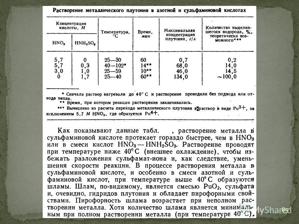 Составитель: Крайденко Р.И. 85