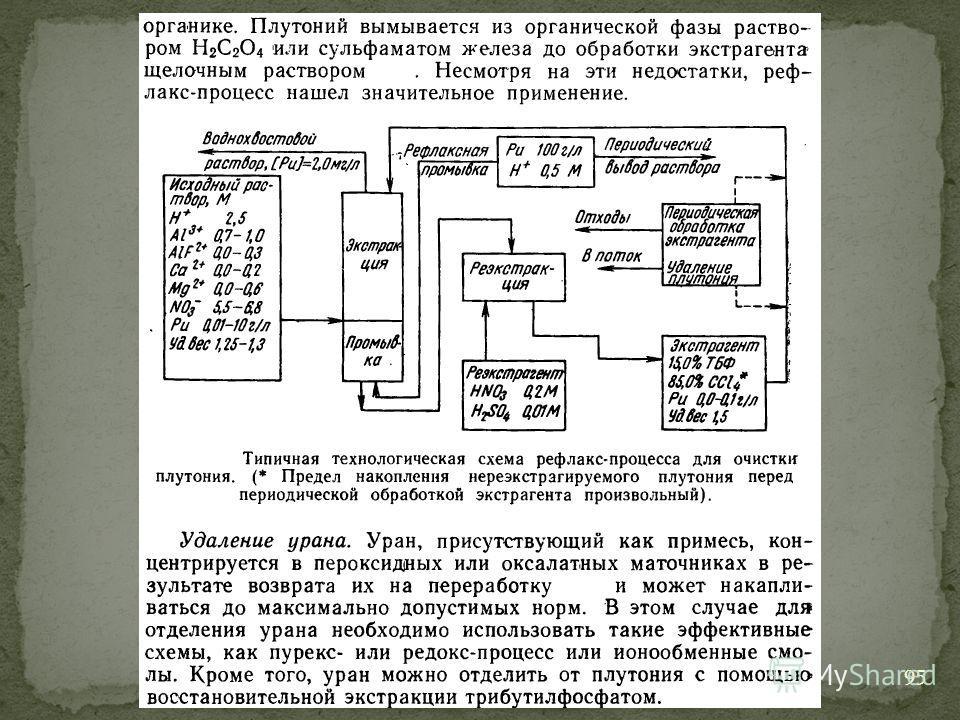 Составитель: Крайденко Р.И. 95