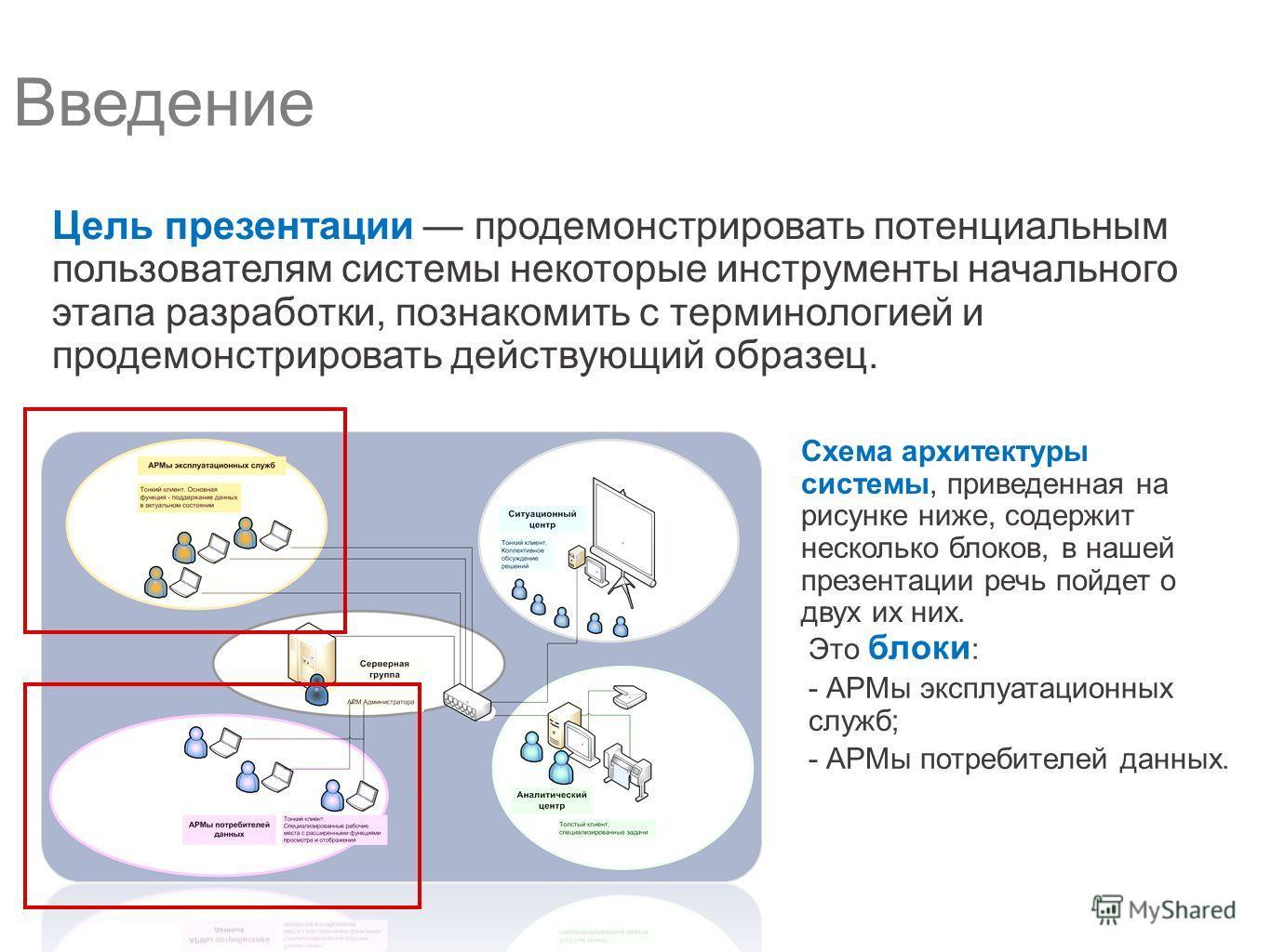 Введение Цель презентации продемонстрировать потенциальным пользователям системы некоторые инструменты начального этапа разработки, познакомить с терминологией и продемонстрировать действующий образец. Схема архитектуры системы, приведенная на рисунк