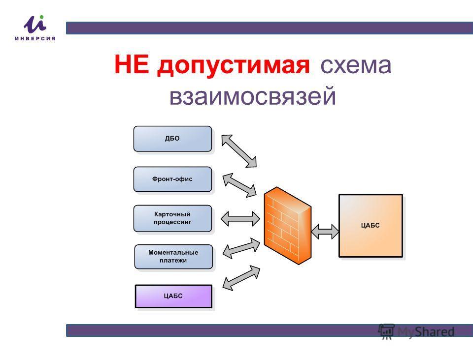 НЕ допустимая схема взаимосвязей