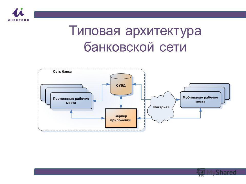 Типовая архитектура банковской сети