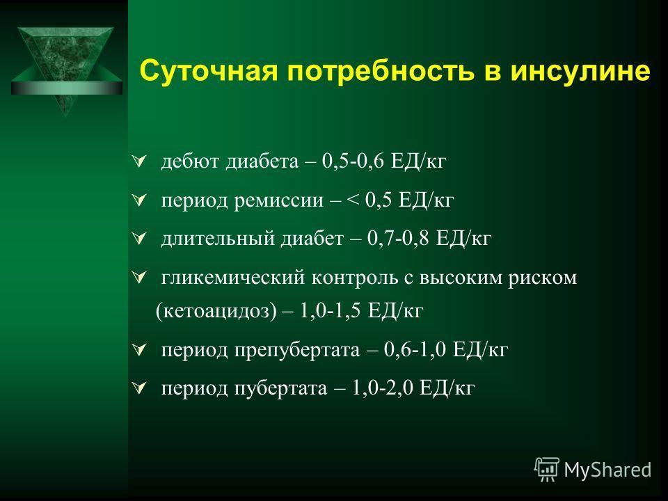 Суточная потребность в инсулине дебют диабета – 0,5-0,6 ЕД/кг период ремиссии – < 0,5 ЕД/кг длительный диабет – 0,7-0,8 ЕД/кг гликемический контроль с высоким риском (кетоацидоз) – 1,0-1,5 ЕД/кг период препубертата – 0,6-1,0 ЕД/кг период пубертата –