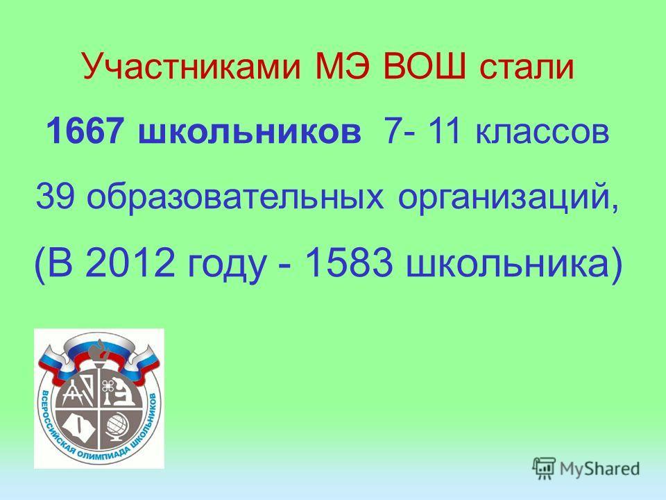 Участниками МЭ ВОШ стали 1667 школьников 7- 11 классов 39 образовательных организаций, (В 2012 году - 1583 школьника)