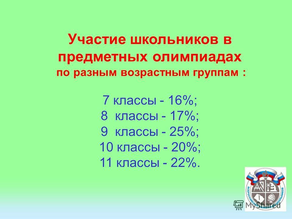 9 Участие школьников в предметных олимпиадах по разным возрастным группам : 7 классы - 16%; 8 классы - 17%; 9 классы - 25%; 10 классы - 20%; 11 классы - 22%.