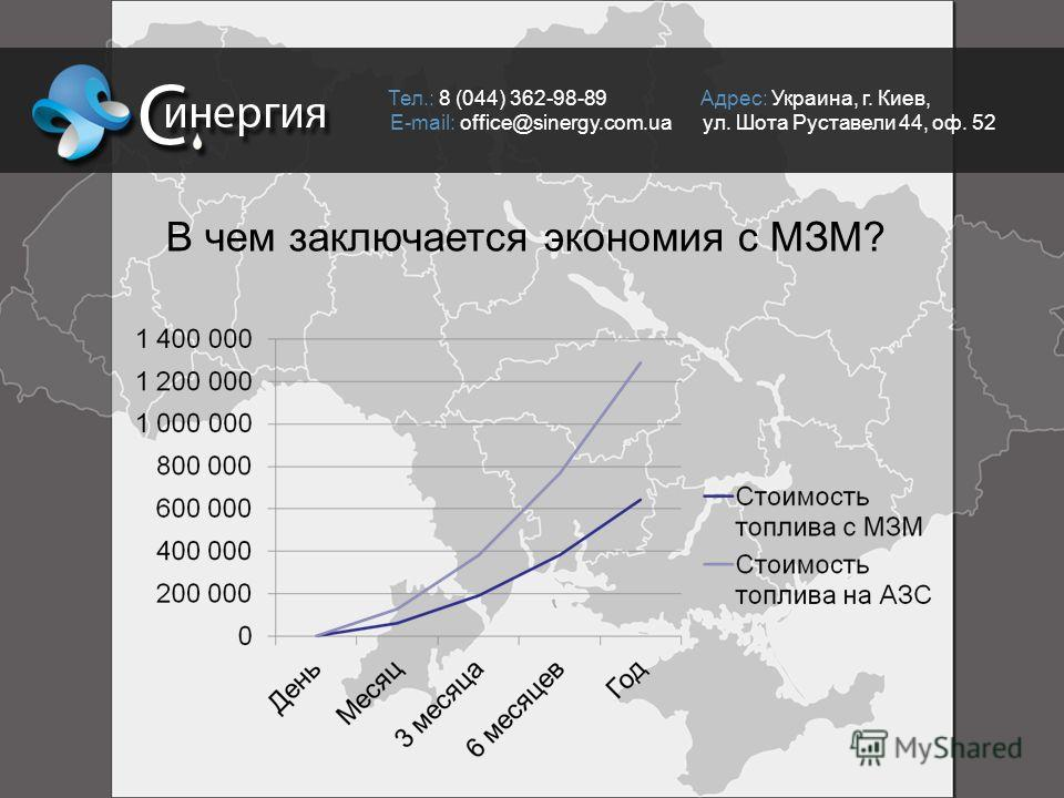 Тел.: 8 (044) 362-98-89 Адрес: Украина, г. Киев, E-mail: office@sinergy.com.ua ул. Шота Руставели 44, оф. 52 В чем заключается экономия с МЗМ?