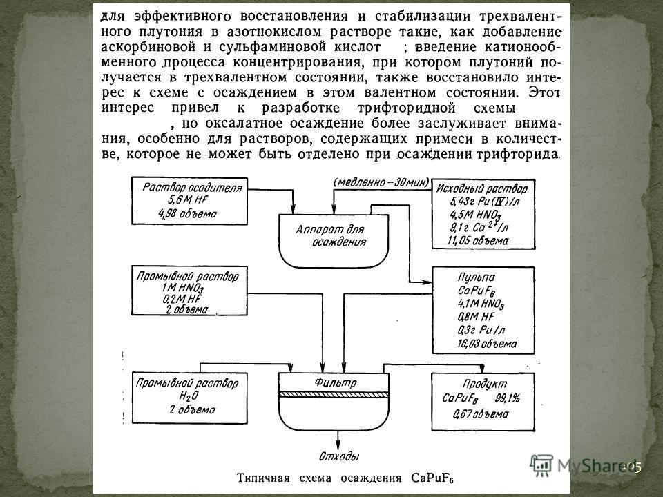 Составитель: Крайденко Р.И. 105