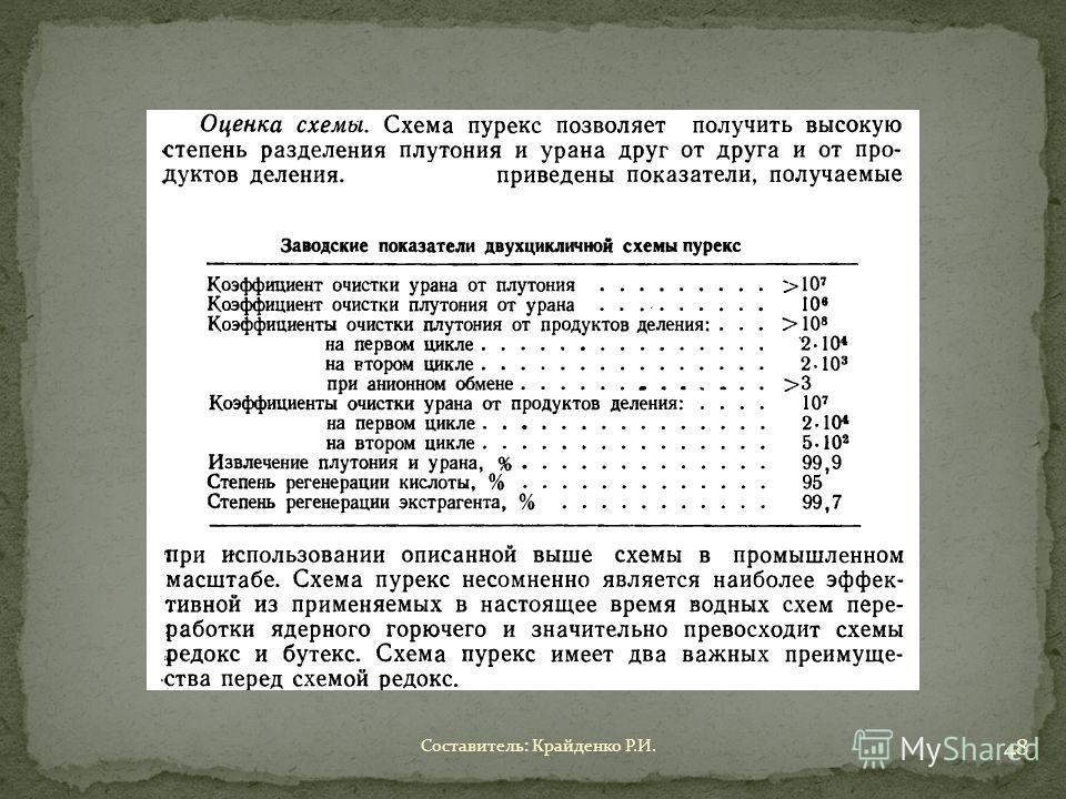 Составитель: Крайденко Р.И. 48