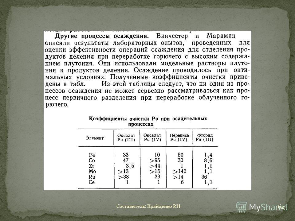 Составитель: Крайденко Р.И. 62