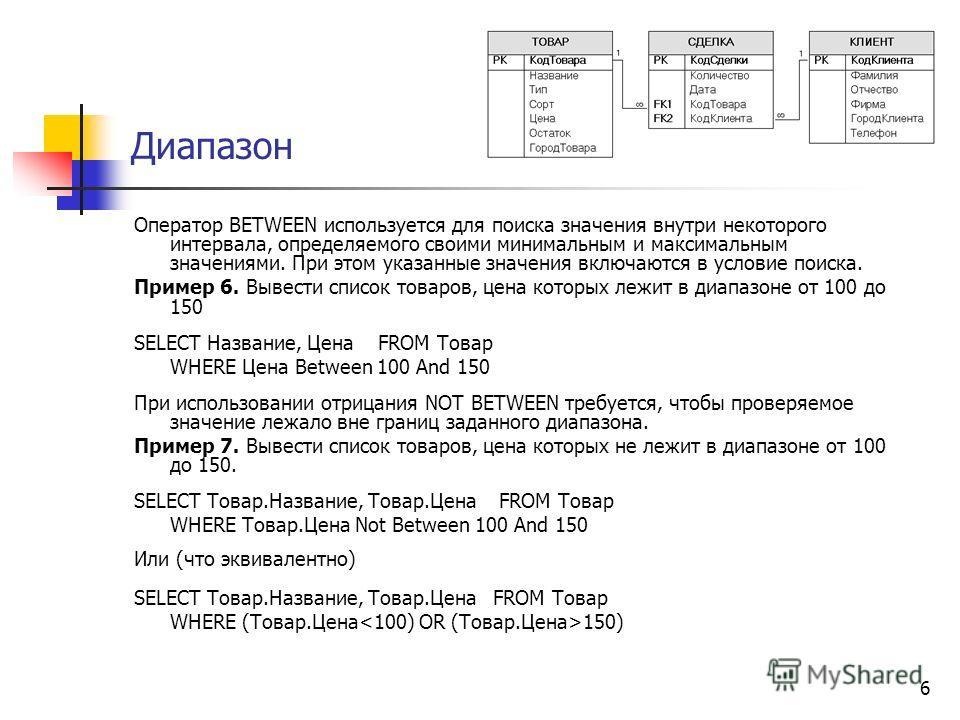 6 Диапазон Оператор BETWEEN используется для поиска значения внутри некоторого интервала, определяемого своими минимальным и максимальным значениями. При этом указанные значения включаются в условие поиска. Пример 6. Вывести список товаров, цена кото
