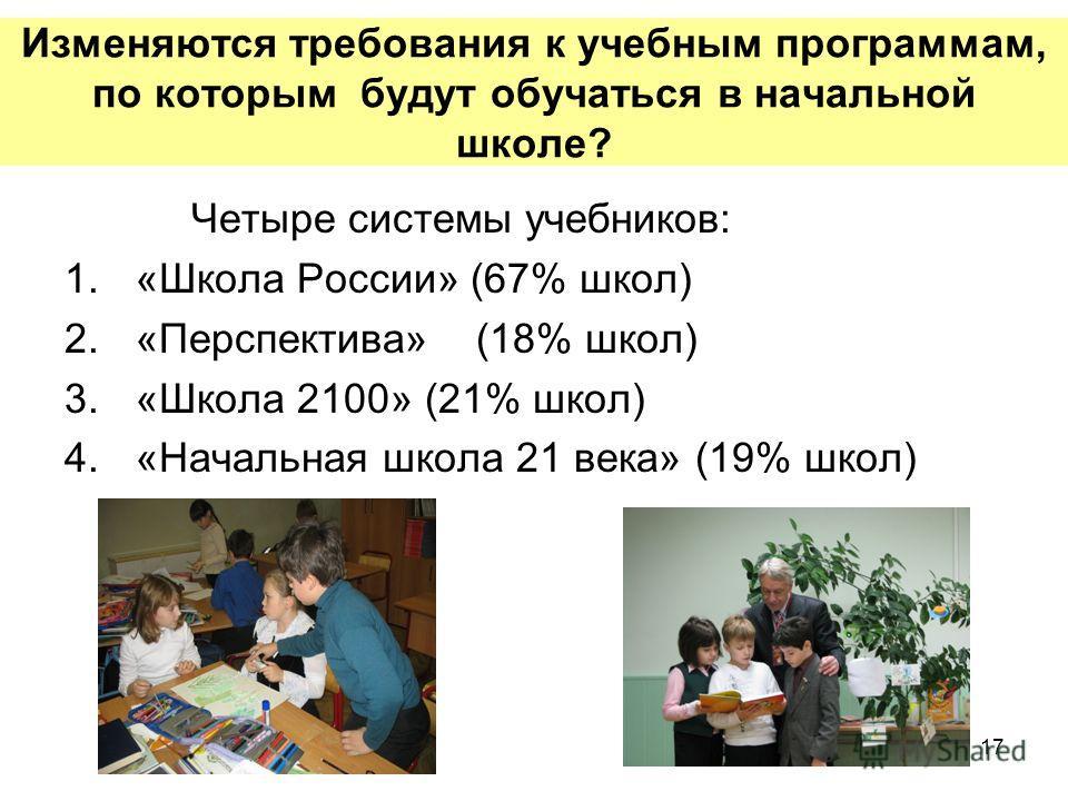 17 Изменяются требования к учебным программам, по которым будут обучаться в начальной школе? Четыре системы учебников: 1.«Школа России» (67% школ) 2.«Перспектива» (18% школ) 3.«Школа 2100» (21% школ) 4.«Начальная школа 21 века» (19% школ)