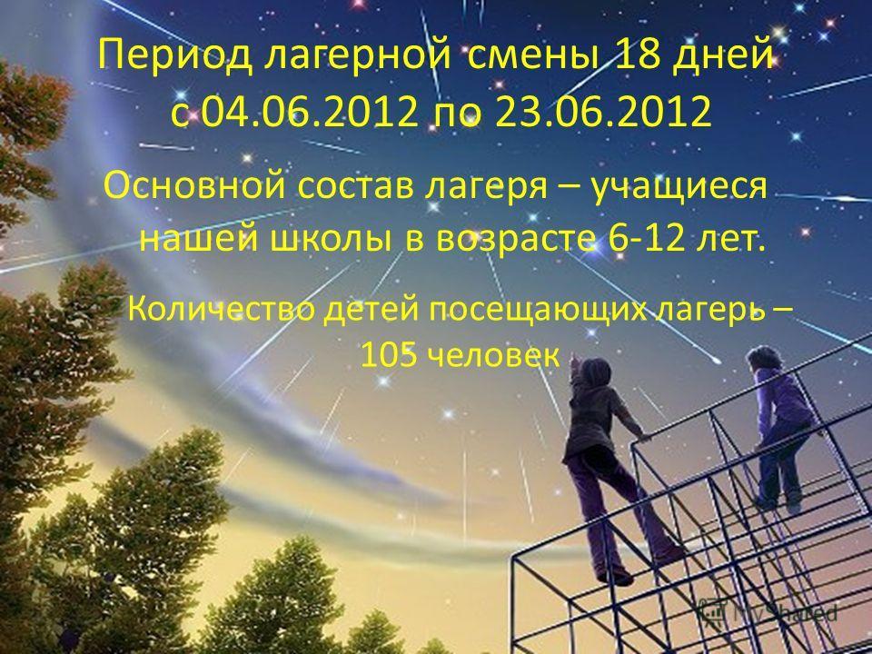 Период лагерной смены 18 дней с 04.06.2012 по 23.06.2012 Основной состав лагеря – учащиеся нашей школы в возрасте 6-12 лет. Количество детей посещающих лагерь – 105 человек