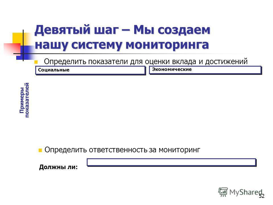 Девятый шаг – Мы создаем нашу систему мониторинга Определить показатели для оценки вклада и достижений Определить ответственность за мониторинг Социальные Примеры показателей Должны ли: Экономические 52