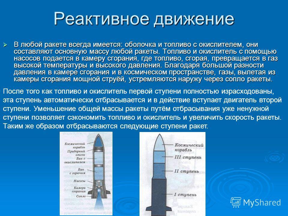 Реактивное движение В любой ракете всегда имеется: оболочка и топливо с окислителем, они составляют основную массу любой ракеты. Топливо и окислитель с помощью насосов подается в камеру сгорания, где топливо, сгорая, превращается в газ высокой темпер
