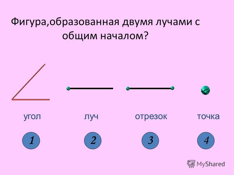 Часть прямой, ограниченная двумя точками? 1234 уголлучотрезокточка