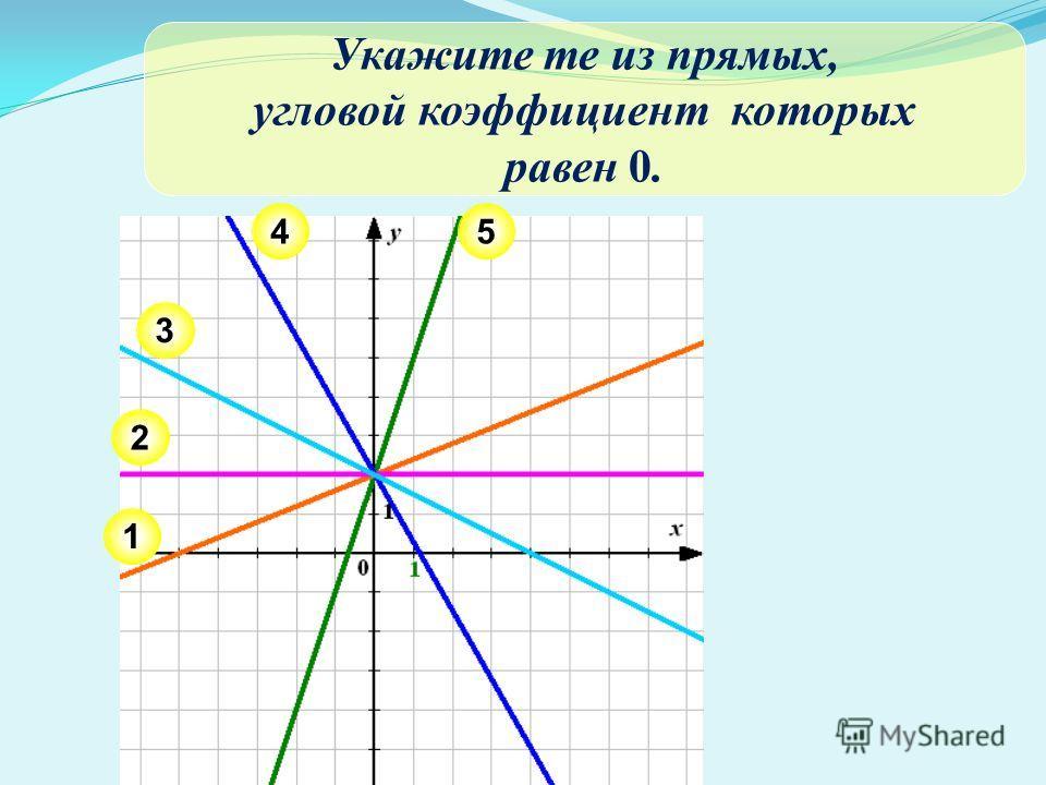 Укажите те из прямых, угловой коэффициент которых равен 0. 2 1 3 45