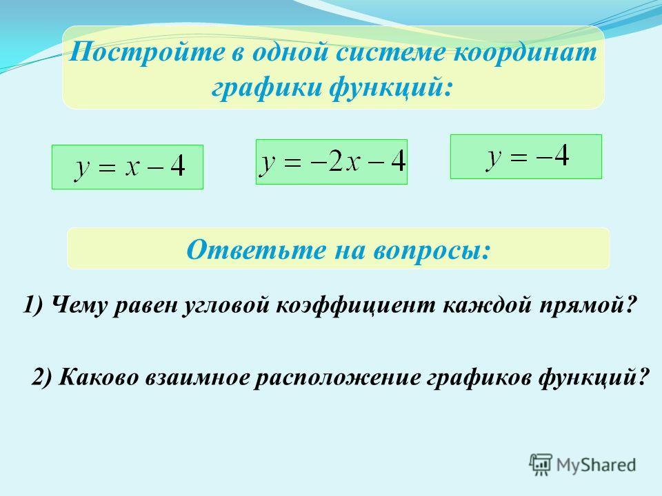 Постройте в одной системе координат графики функций: Ответьте на вопросы: 2) Каково взаимное расположение графиков функций? 1) Чему равен угловой коэффициент каждой прямой?