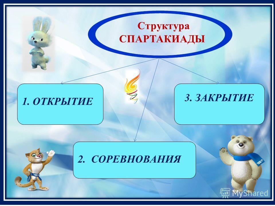 . Структура СПАРТАКИАДЫ 1. ОТКРЫТИЕ 2. СОРЕВНОВАНИЯ 3. ЗАКРЫТИЕ