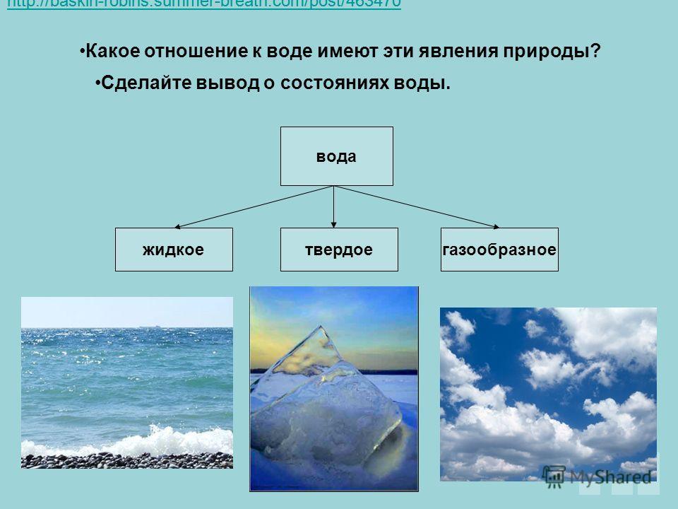 Какое отношение к воде имеют эти явления природы? жидкое вода твердоегазообразное Сделайте вывод о состояниях воды. http://baskin-robins.summer-breath.com/post/463470