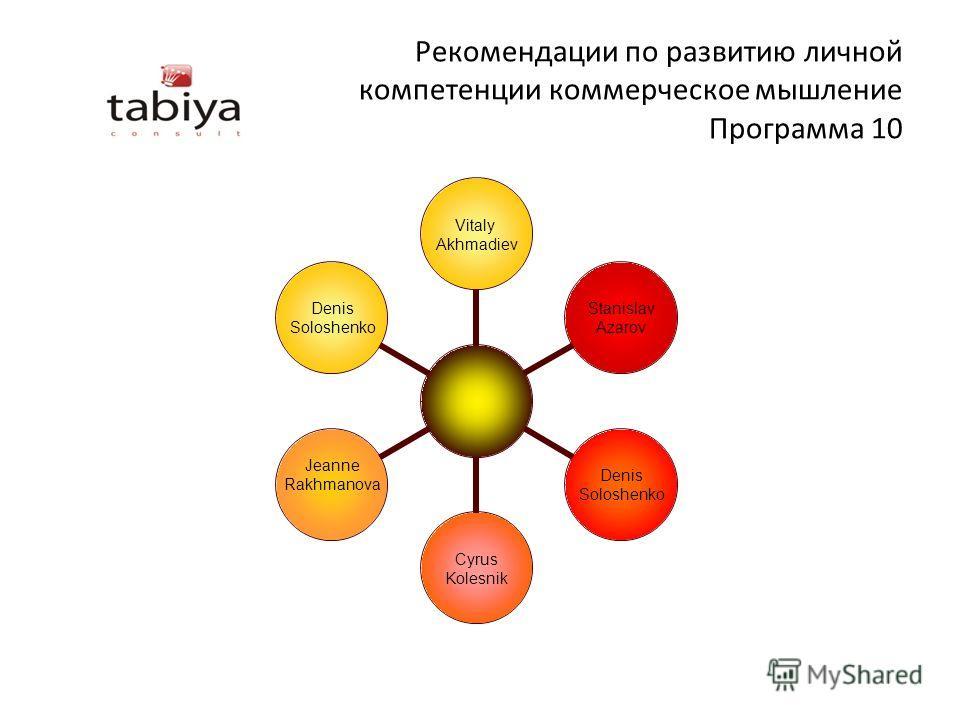 Vitaly Akhmadiev Stanislav Azarov Denis Soloshenko Cyrus Kolesnik Jeanne Rakhmanova Denis Soloshenko Рекомендации по развитию личной компетенции коммерческое мышление Программа 10