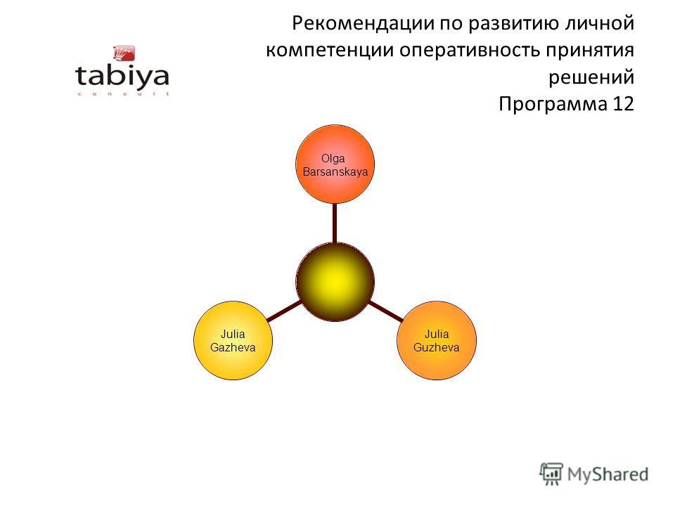 Рекомендации по развитию личной компетенции оперативность принятия решений Программа 12 Olga Barsanskaya Julia Guzheva Julia Gazheva