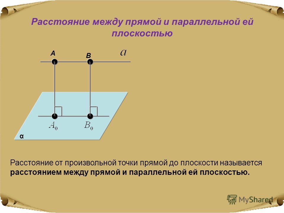 α А В Расстояние между прямой и параллельной ей плоскостью Расстояние от произвольной точки прямой до плоскости называется расстоянием между прямой и параллельной ей плоскостью.