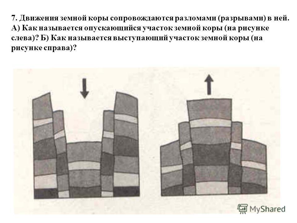 7. Движения земной коры сопровождаются разломами (разрывами) в ней. А) Как называется опускающийся участок земной коры (на рисунке слева)? Б) Как называется выступающий участок земной коры (на рисунке справа)?