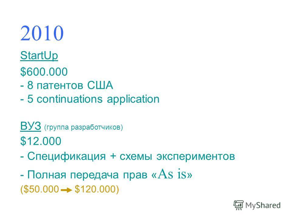 2010 StartUp $600.000 - 8 патентов США - 5 continuations application ВУЗ (группа разработчиков) $12.000 - Спецификация + схемы экспериментов - Полная передача прав « As is » ($50.000 $120.000)