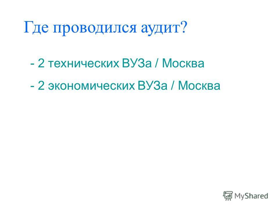 Где проводился аудит? - 2 технических ВУЗа / Москва - 2 экономических ВУЗа / Москва