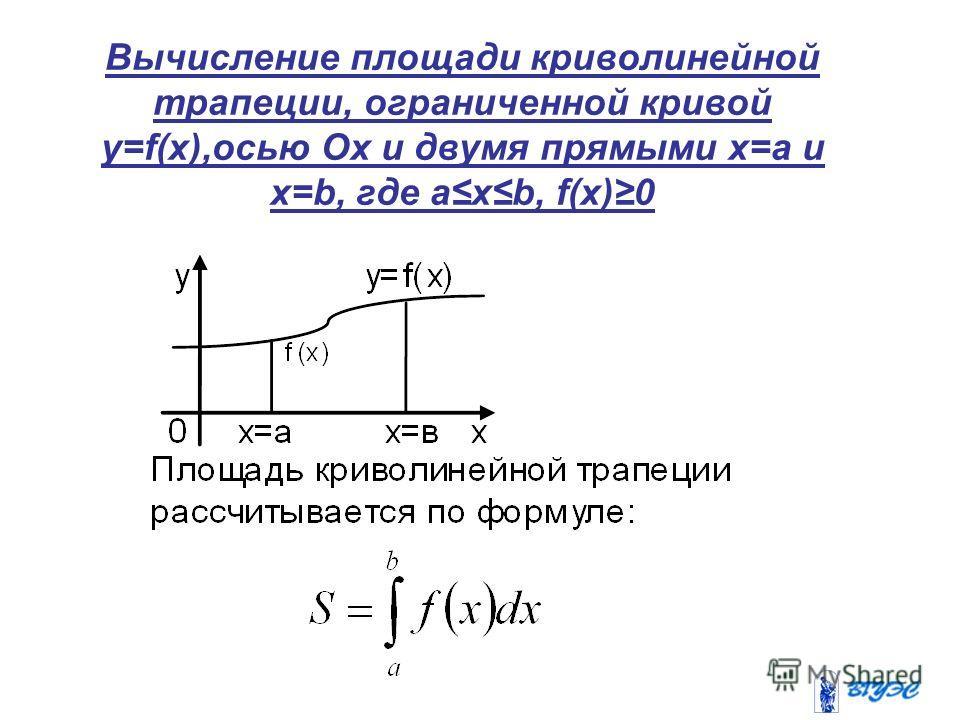 Вычисление площади криволинейной трапеции, ограниченной кривой y=f(x),осью Ох и двумя прямыми х=а и х=b, где аxb, f(x)0