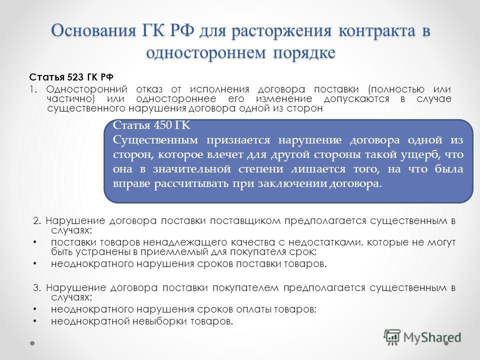 Статья 420 гражданского кодекса рф