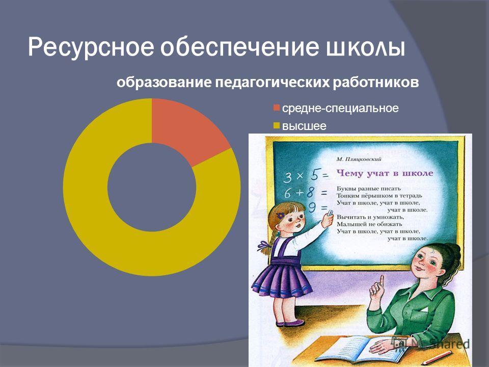 Ресурсное обеспечение школы
