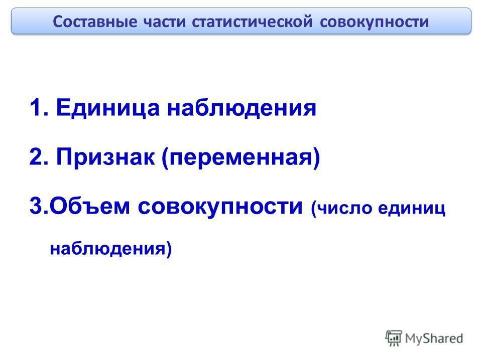Составные части статистической совокупности 1. Единица наблюдения 2. Признак (переменная) 3.Объем совокупности (число единиц наблюдения)