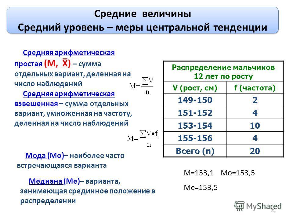 Средняя арифметическая простая (M, Х) – сумма отдельных вариант, деленная на число наблюдений Распределение мальчиков 12 лет по росту V (рост, см)f (частота) 149-1502 151-1524 153-15410 155-1564 Всего (n)20 Средняя арифметическая взвешенная – сумма о