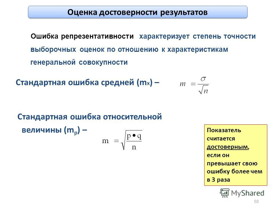Ошибка репрезентативности характеризует степень точности выборочных оценок по отношению к характеристикам генеральной совокупности Стандартная ошибка средней (m х ) – Стандартная ошибка относительной величины (m р ) – Показатель считается достоверным